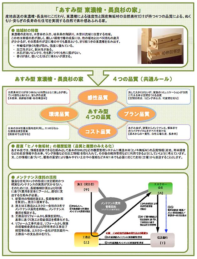 asumigata.jpg